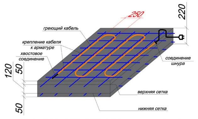 Схема обогрева бетона с помощью кабеля
