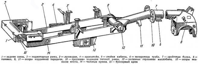 Схема основной рамы грейдера ДЗ-98