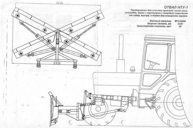 Схема отвала НТУ-1 для МТЗ-82