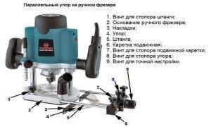Схема параллельного упора на ручном фрезере