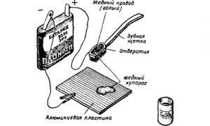 Схема подготовки к пайке алюминия