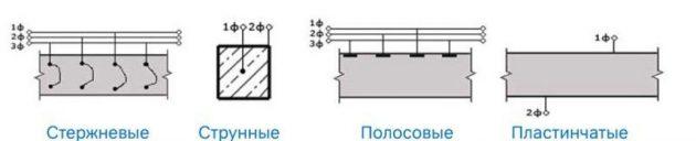 Схема подключения электродов