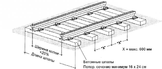 Схема подкрановых путей башенного крана