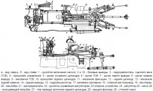 Схема расположения агрегатов гидронавесной системы МТЗ-1523