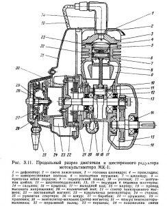 Схема редуктора и двигателя мотокультиватора МК-1 «Крот»