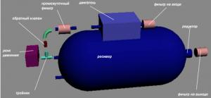 Схема сборки компрессора
