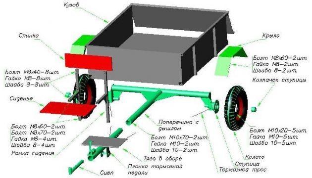 Схема сборки прицепа мотоблока