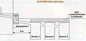 Схема септика из трех бочек