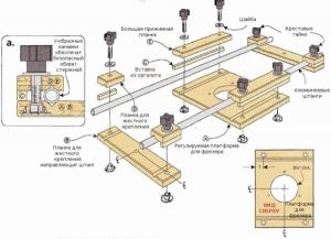 Схема создания платформы под фрезер