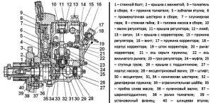 Схема строения топливного насоса трактора Т-16