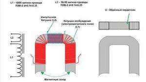 Схема устройства для проверки зажигания бензопилы