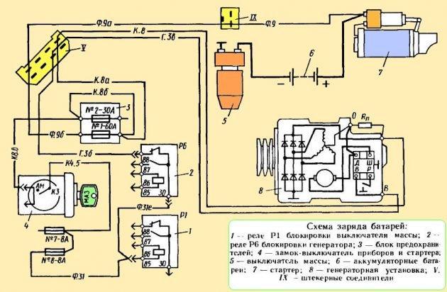 Схема заряда батарей в автомобиле МАЗ 5337