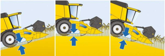 Система AutoFloat комбайна New Holland
