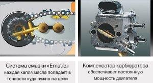 Система смазки Stihl MS-260
