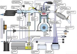 Система управления двигателем Chrysler 2.4L DOHC