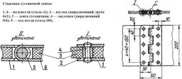 Стыковка гусеничной ленты для минитрактора