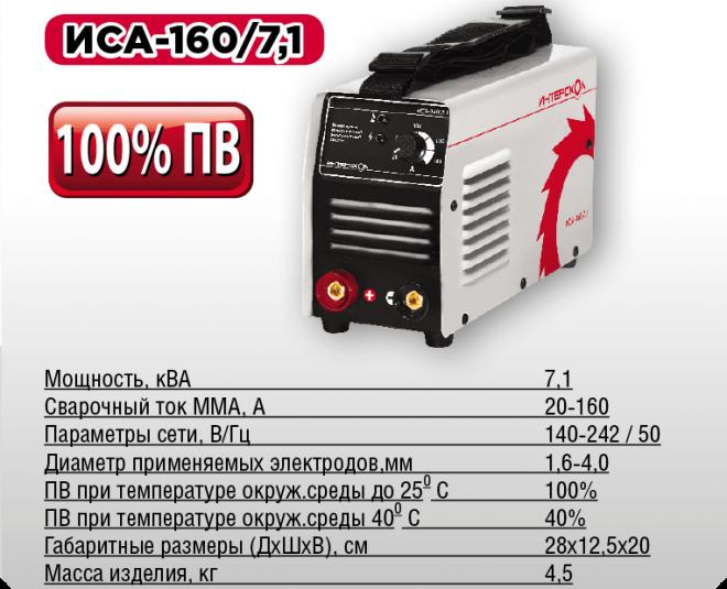 Сварочный инвертор интерскол MMA ИСА-160