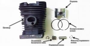 Цилиндропоршневая группа бензопилы Stihl MS180
