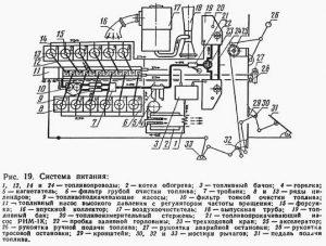 Топливная система двигателя ЯМЗ-240