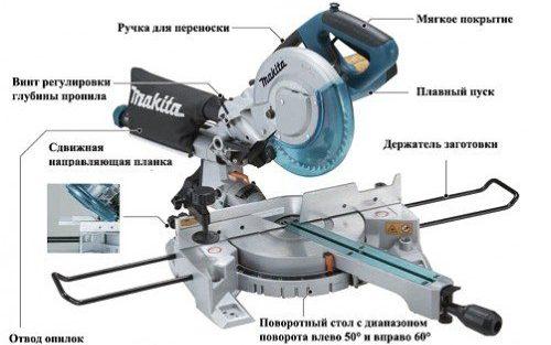 Торцевая пила Makita LS0815FL - устройство