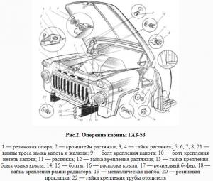 Устройство кабины ГАЗ-53