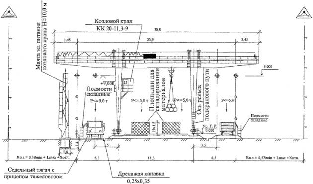 Технологическая карта на погрузочно-разгрузочные работы и складирование грузов козловым краном