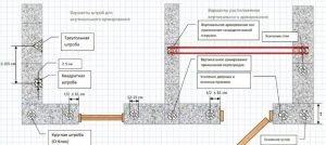 Вертикальное армирование газобетонных стен
