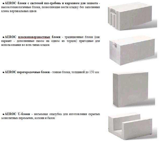 Блоки AEROC - характеристика