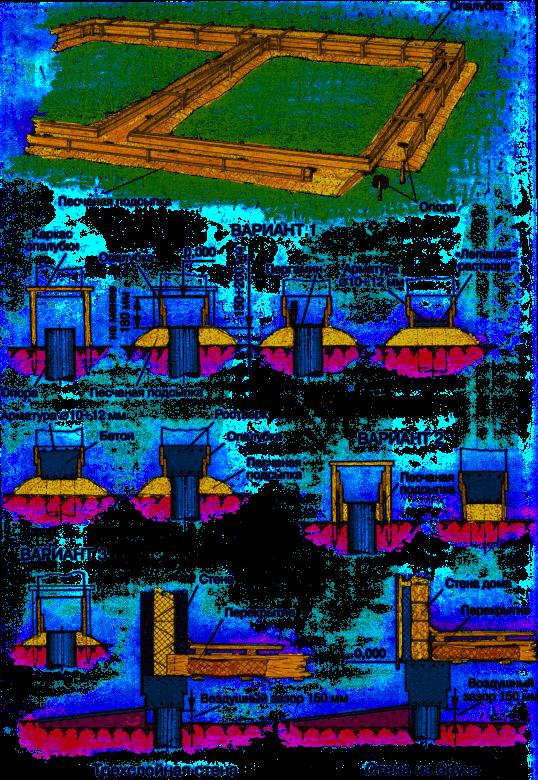 Варианты опалубки фундамента ТИСЭ