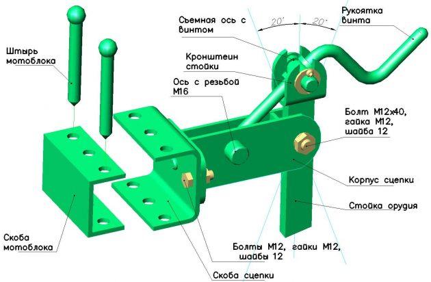 Элементы сцепки для минитрактора