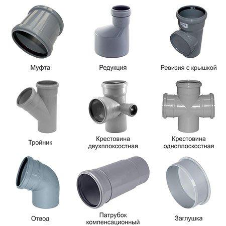 Фитинги для внутренней канализации