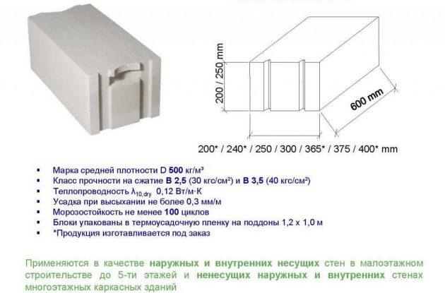Газоблок Aeroc D500 - описание