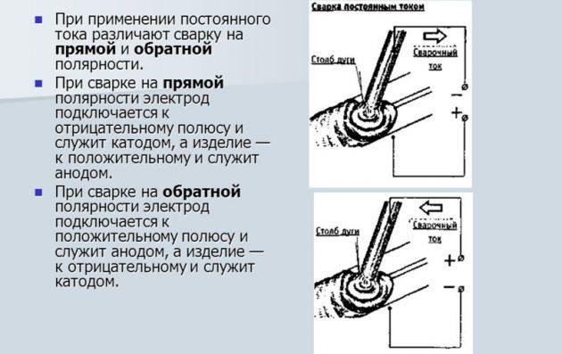 Характеристика прямой и обратной полярности