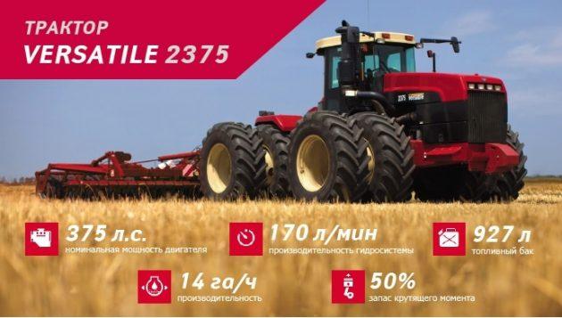 Характеристика трактора Versatile 2375