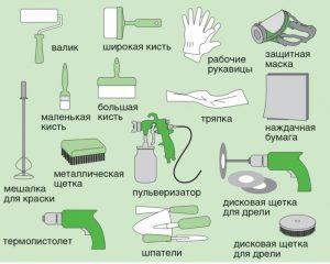 Инструменты, которые необходимы для нанесения грунтовки