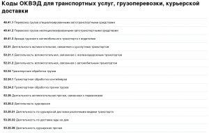 Коды ОКВЭД для транспортных услуг, грузоперевозки