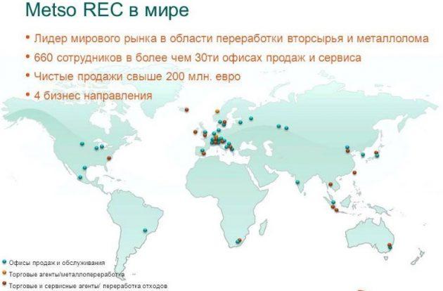 Компания Metso в мире