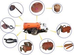 Комплектация ассенизаторсокй машины