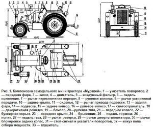 Компоновка самодельного мини-трактора