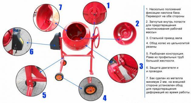 Конструкция бетономешалки венцового типа
