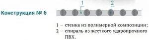 Конструкция шланга LTR