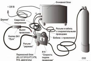 Конструкция сварочного полуатомата