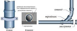 Крепеж канализационных труб - схема