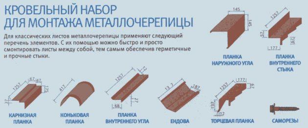Кровельный набор для монтажа металлочерапицы