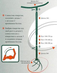 Культиватор «Торнадо» - устройство