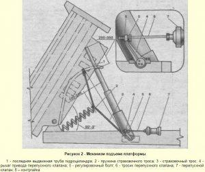Механизм подъема кузова МАЗ 5551