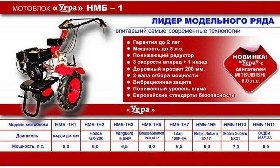 Мотоблоки Угра НМБ-1