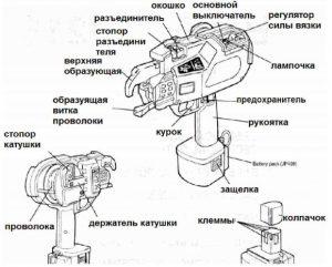 Основные части вязального пистолета для арматуры
