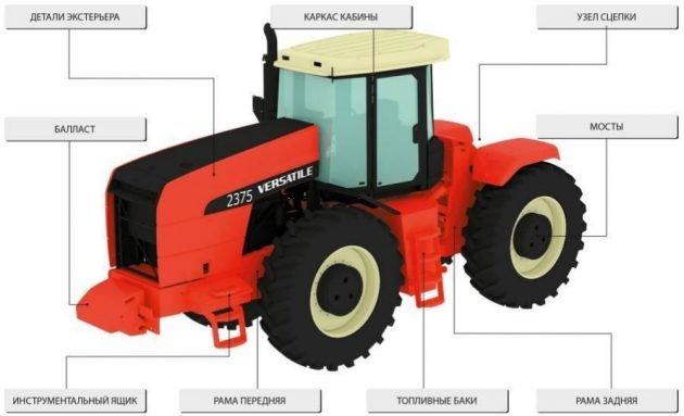 Основные узлы трактора Versatile 2375
