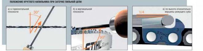 Положение круглого напильника при заточке пильной цепи